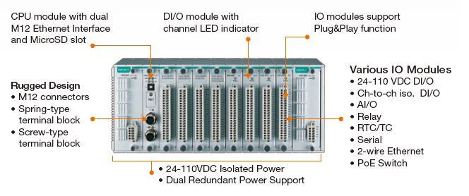 ioPAC-8600-features